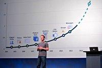 Mark Zuckenberg (CEO Facebook) tijdens een presentatie
