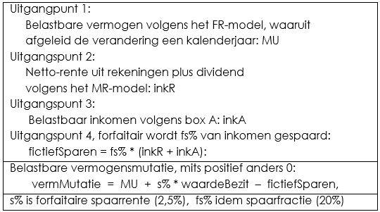 vm-model