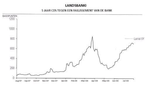 De Nederlandsche Bank kan nog veel leren van de Bank of England en de Fed